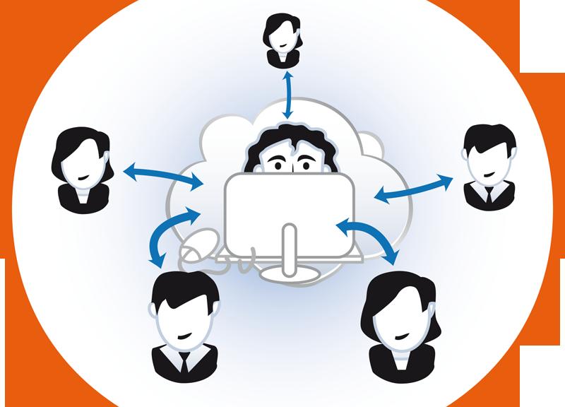 Kundenkreis: Anschauungsgrafik